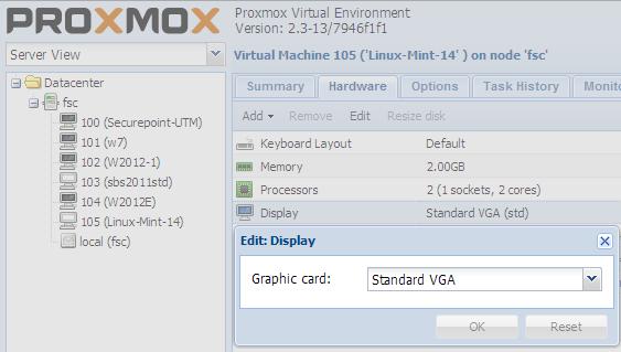 Linux Mint 14 unter Proxmox VE 14